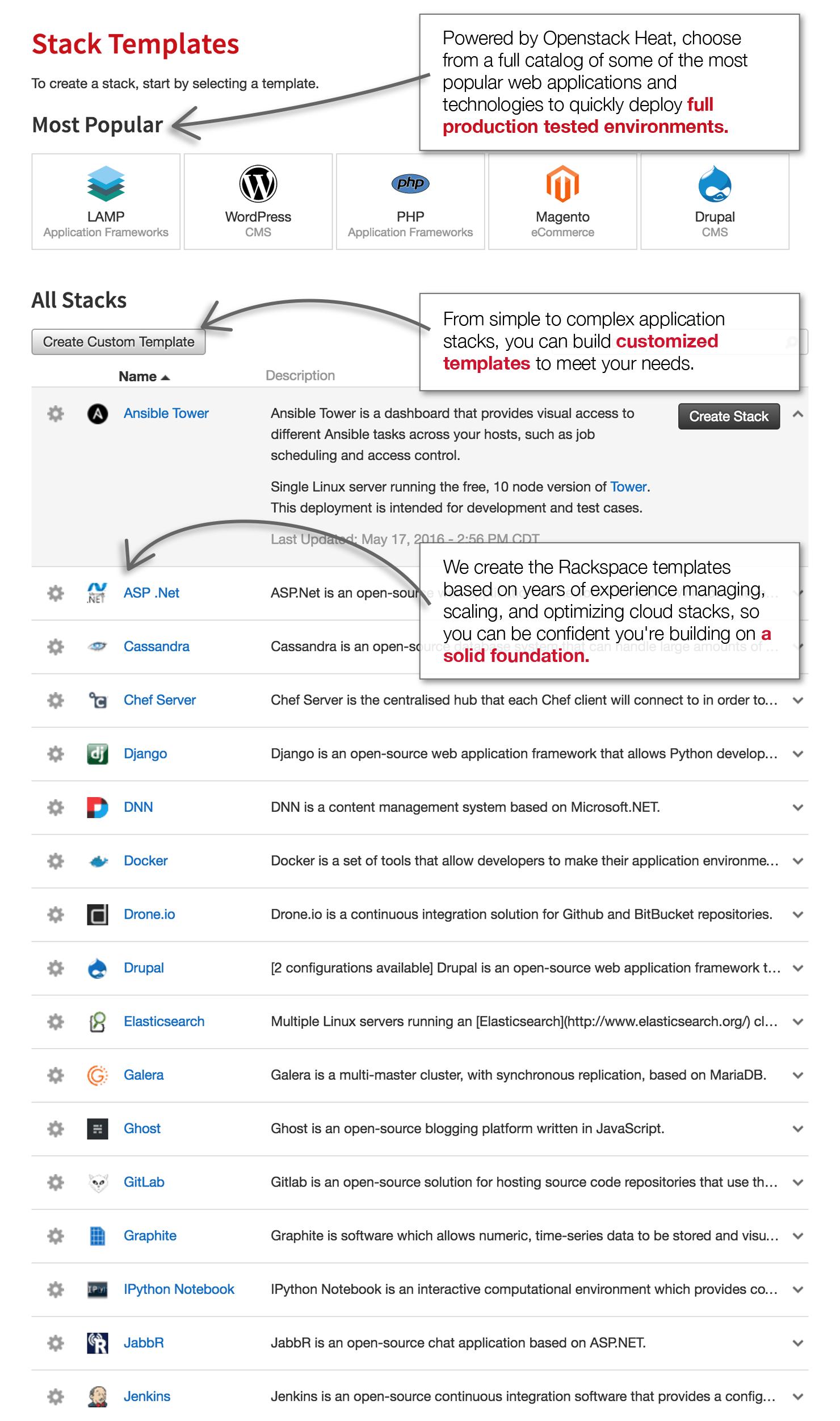 Rackspace - Cloud Servers
